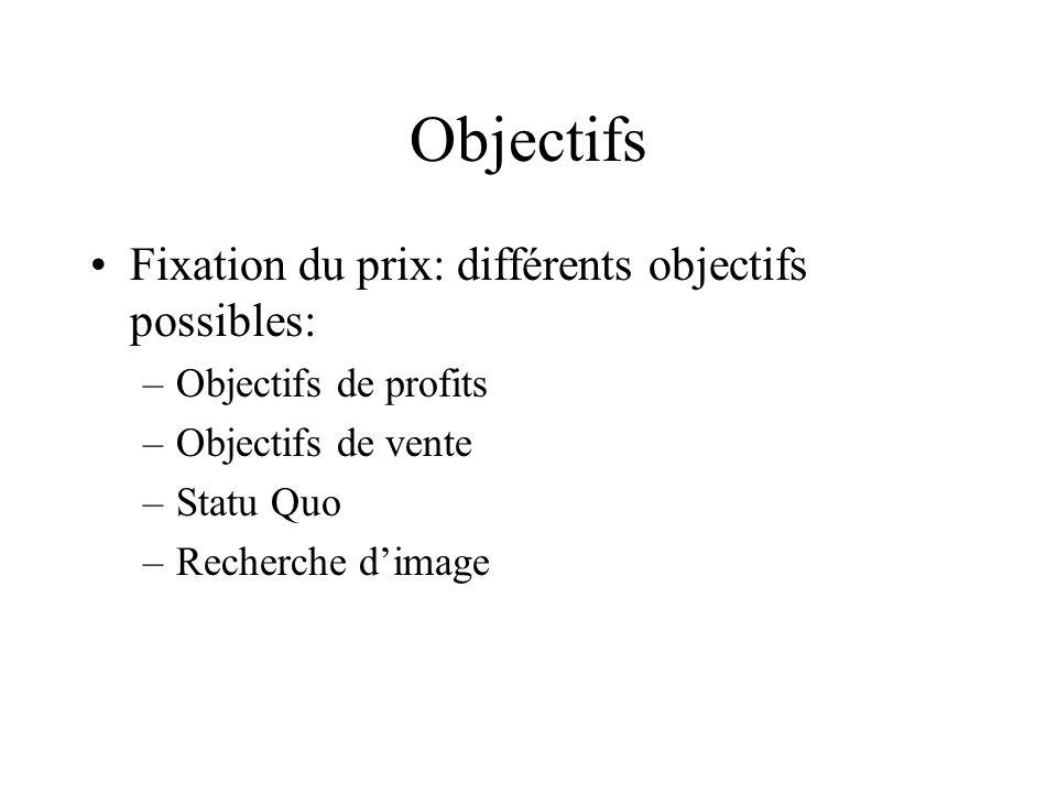 Objectifs Fixation du prix: différents objectifs possibles: –Objectifs de profits –Objectifs de vente –Statu Quo –Recherche dimage