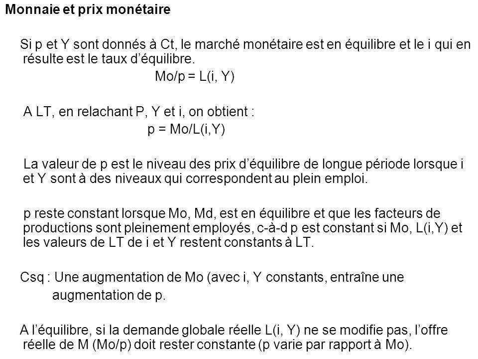 Monnaie et prix monétaire Si p et Y sont donnés à Ct, le marché monétaire est en équilibre et le i qui en résulte est le taux déquilibre. Mo/p = L(i,