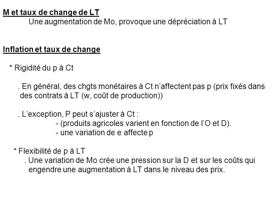 M et taux de change de LT Une augmentation de Mo, provoque une dépréciation à LT Inflation et taux de change * Rigidité du p à Ct. En général, des chg