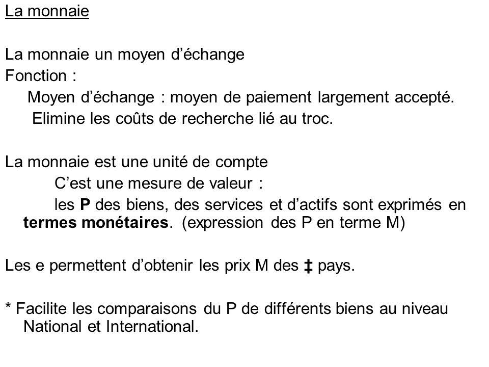 La monnaie La monnaie un moyen déchange Fonction : Moyen déchange : moyen de paiement largement accepté. Elimine les coûts de recherche lié au troc. L