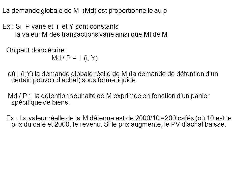 La demande globale de M (Md) est proportionnelle au p Ex : Si P varie et i et Y sont constants la valeur M des transactions varie ainsi que Mt de M On