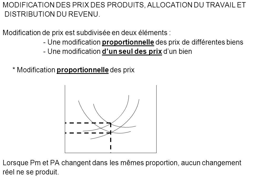 MODIFICATION DES PRIX DES PRODUITS, ALLOCATION DU TRAVAIL ET DISTRIBUTION DU REVENU. Modification de prix est subdivisée en deux éléments : - Une modi