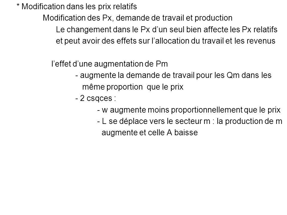 * Modification dans les prix relatifs Modification des Px, demande de travail et production Le changement dans le Px dun seul bien affecte les Px rela