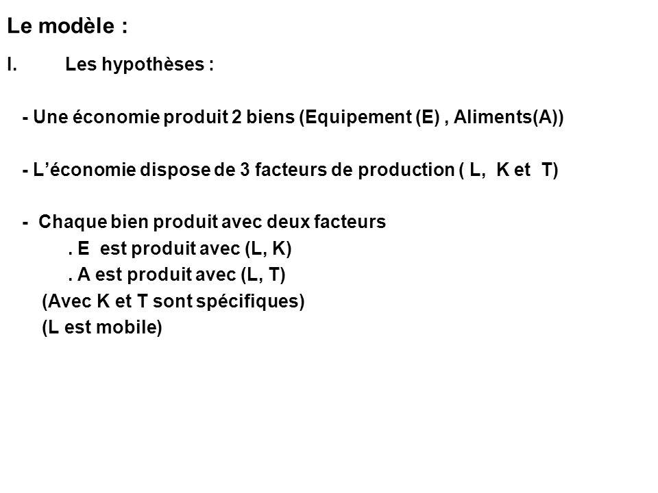 Le modèle : I.Les hypothèses : - Une économie produit 2 biens (Equipement (E), Aliments(A)) - Léconomie dispose de 3 facteurs de production ( L, K et