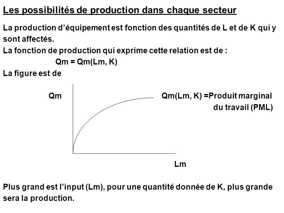 Les possibilités de production dans chaque secteur La production déquipement est fonction des quantités de L et de K qui y sont affectés. La fonction