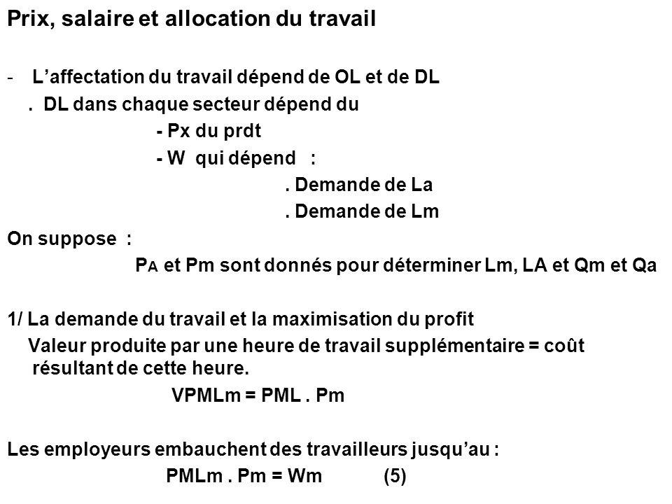 Prix, salaire et allocation du travail -Laffectation du travail dépend de OL et de DL. DL dans chaque secteur dépend du - Px du prdt - W qui dépend :.