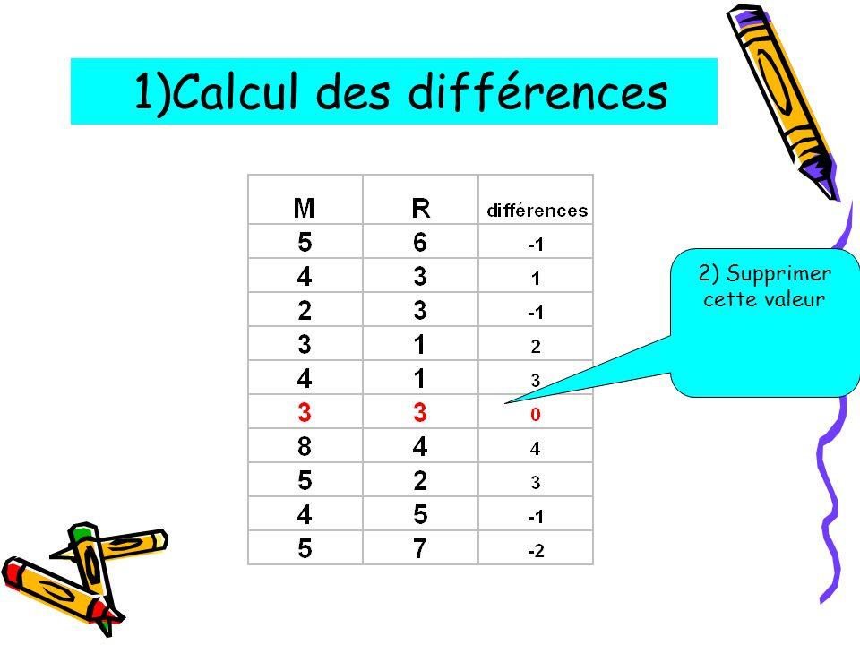 1)Calcul des différences 2) Supprimer cette valeur