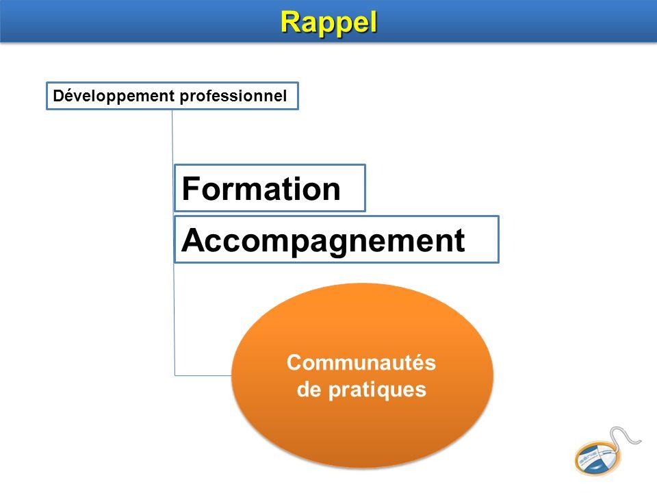 Développement professionnel RappelRappel Formation Accompagnement Communautés de pratiques