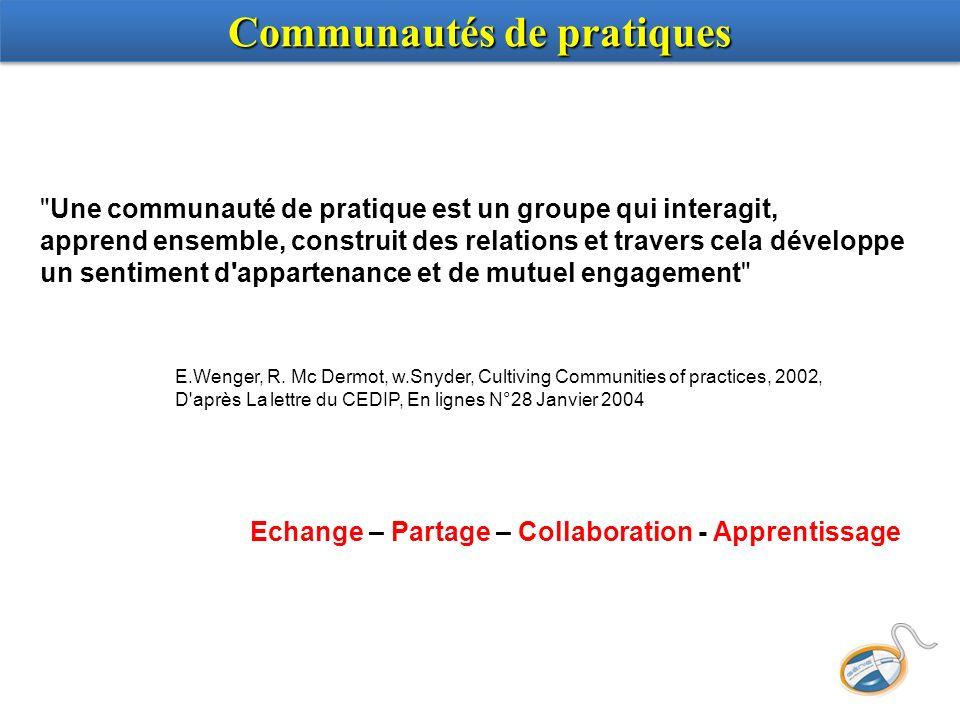 Caractéristiques structurantes dune communauté de pratiques En équipe, discuter les caractéristiques structurantes dune communauté de pratiques http://caspeex.over-blog.com