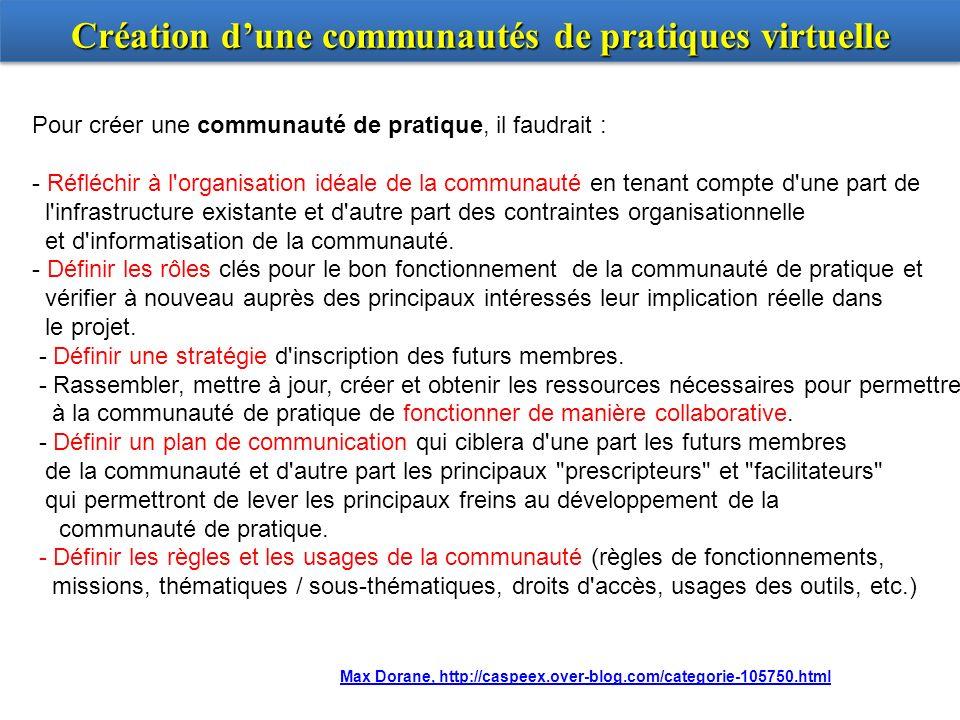 Création dune communautés de pratiques virtuelle Pour créer une communauté de pratique, il faudrait : - Réfléchir à l'organisation idéale de la commun