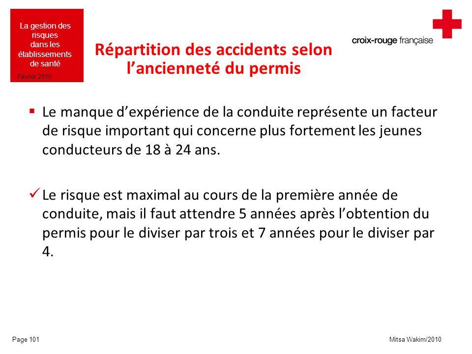 Mitsa Wakim/2010 La gestion des risques dans les établissements de santé Février 2010 Répartition des accidents selon lancienneté du permis Le manque