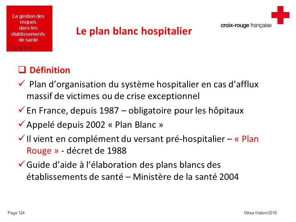 Mitsa Wakim/2010 La gestion des risques dans les établissements de santé Février 2010 Le plan blanc hospitalier Définition Plan dorganisation du systè