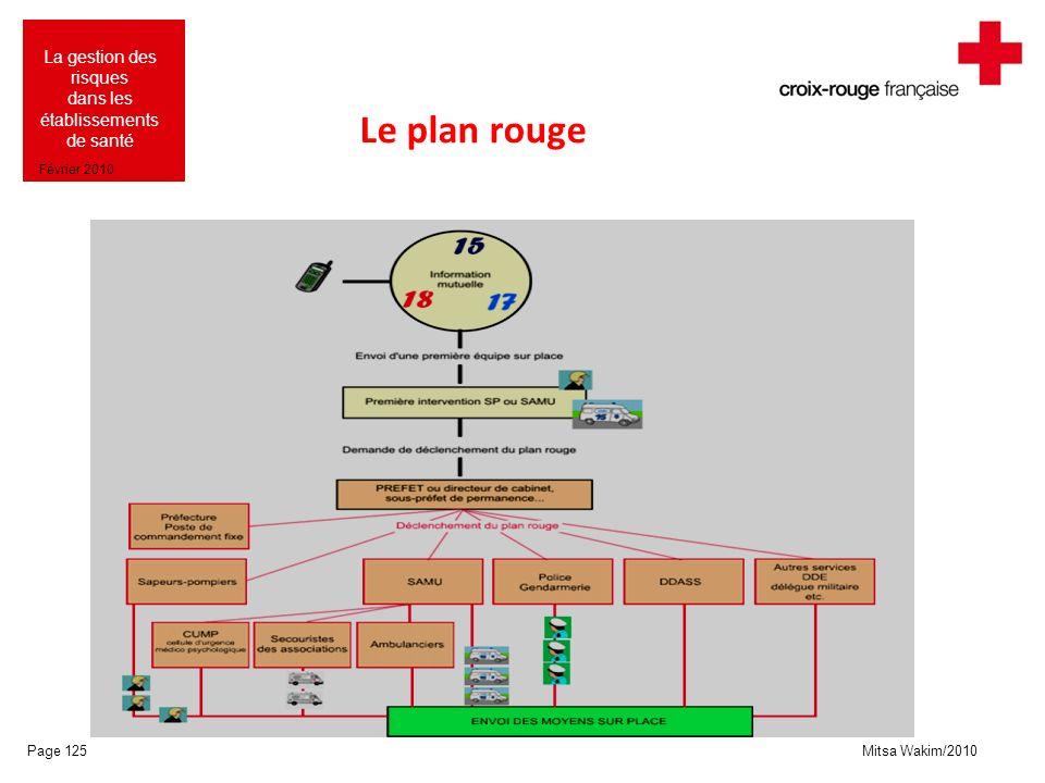 Mitsa Wakim/2010 La gestion des risques dans les établissements de santé Février 2010 Le plan rouge Page 125