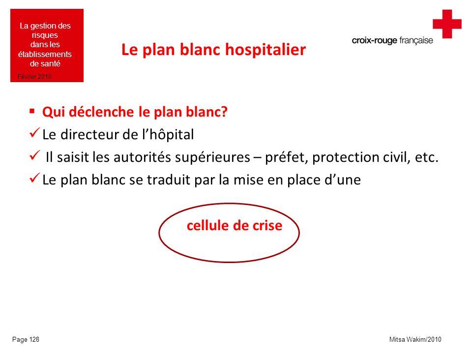 Mitsa Wakim/2010 La gestion des risques dans les établissements de santé Février 2010 Le plan blanc hospitalier Qui déclenche le plan blanc? Le direct