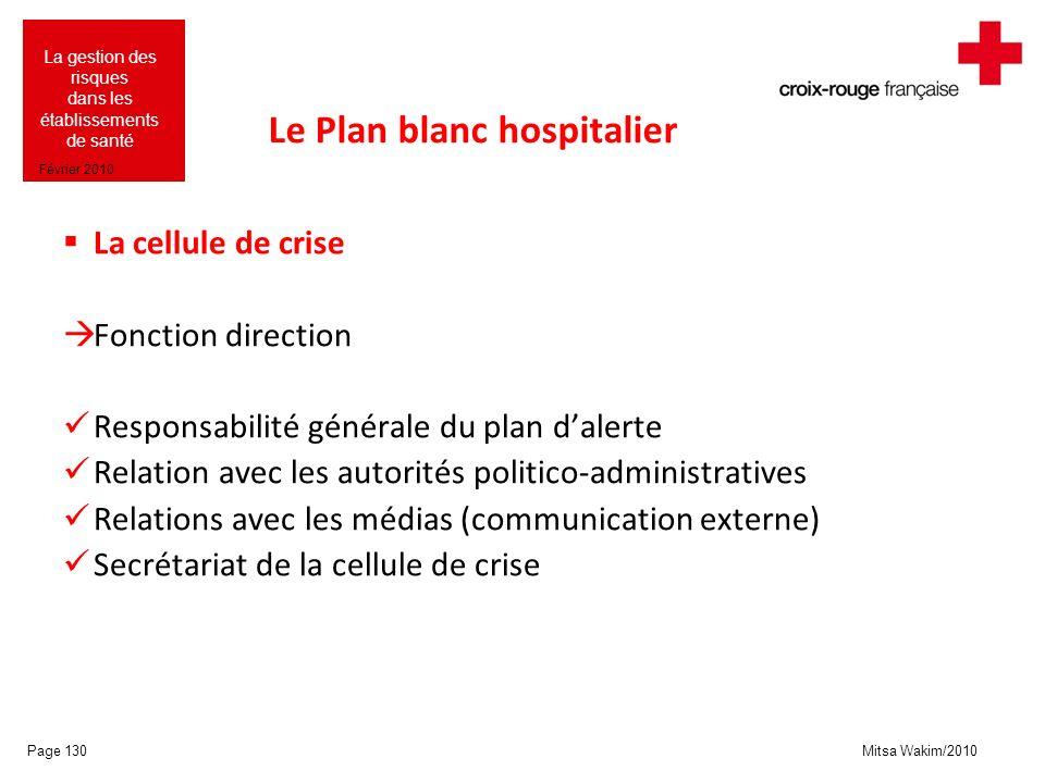 Mitsa Wakim/2010 La gestion des risques dans les établissements de santé Février 2010 Le Plan blanc hospitalier La cellule de crise Fonction direction