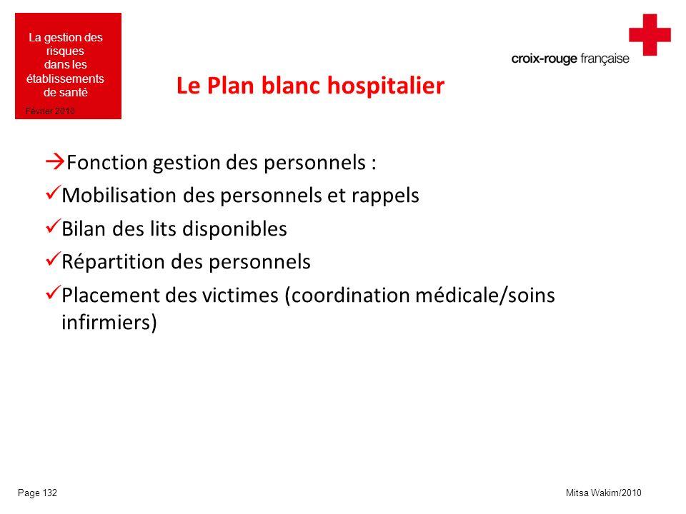 Mitsa Wakim/2010 La gestion des risques dans les établissements de santé Février 2010 Le Plan blanc hospitalier Fonction gestion des personnels : Mobi