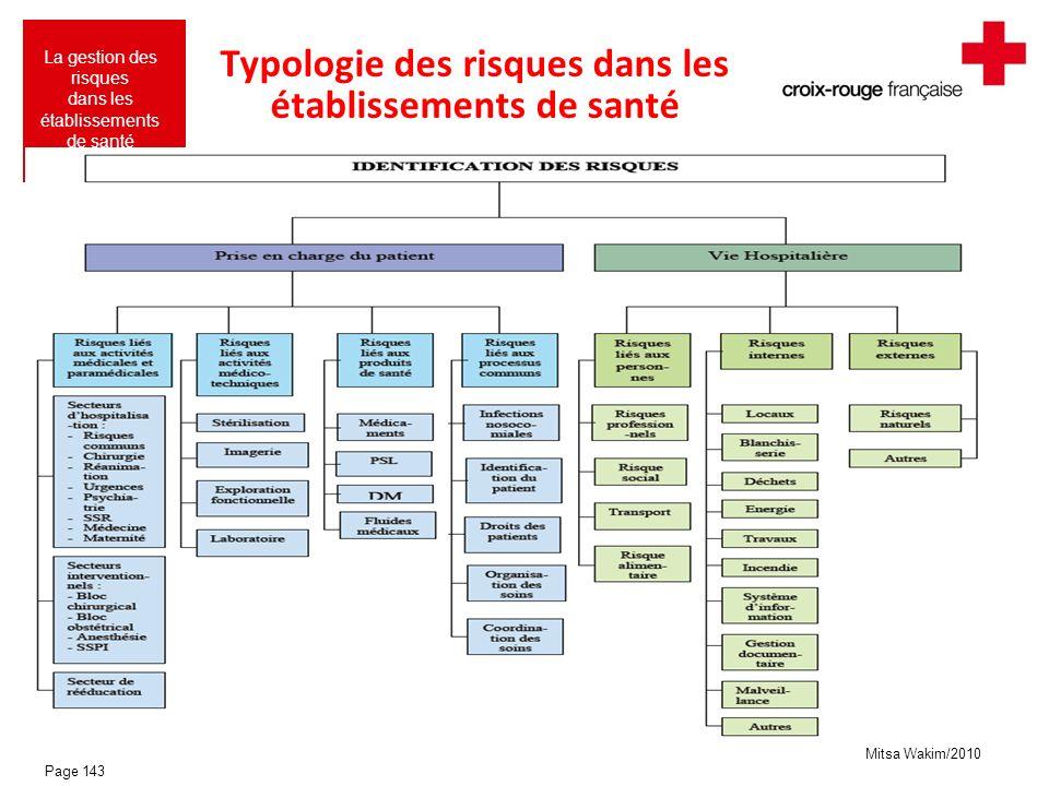 Mitsa Wakim/2010 La gestion des risques dans les établissements de santé Février 2010 Typologie des risques dans les établissements de santé Page 143