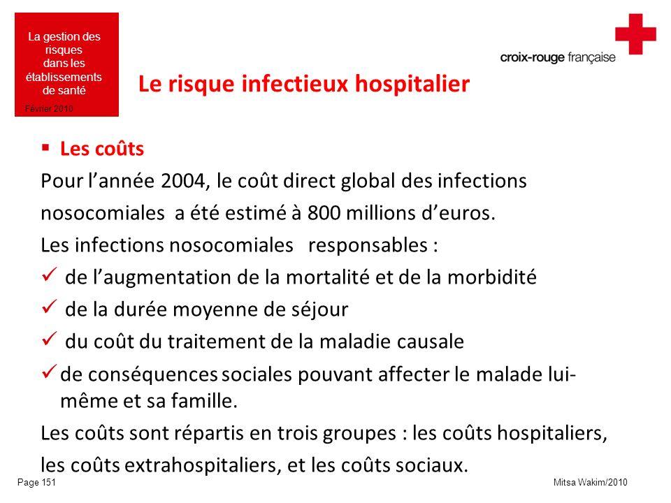Mitsa Wakim/2010 La gestion des risques dans les établissements de santé Février 2010 Le risque infectieux hospitalier Les coûts Pour lannée 2004, le