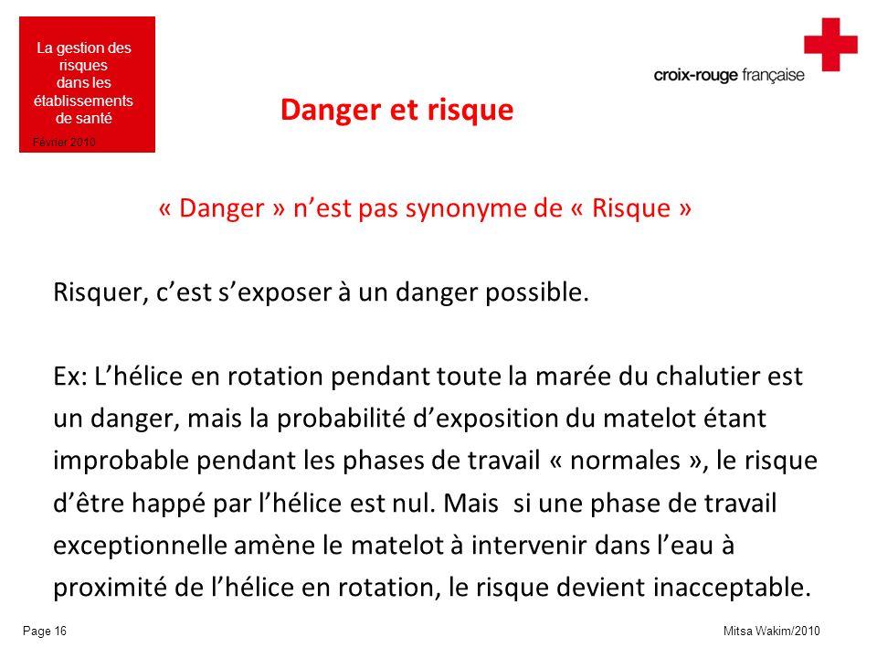 Mitsa Wakim/2010 La gestion des risques dans les établissements de santé Février 2010 Danger et risque « Danger » nest pas synonyme de « Risque » Risq