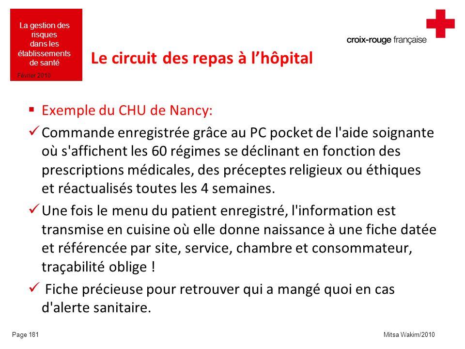 Mitsa Wakim/2010 La gestion des risques dans les établissements de santé Février 2010 Le circuit des repas à lhôpital Exemple du CHU de Nancy: Command