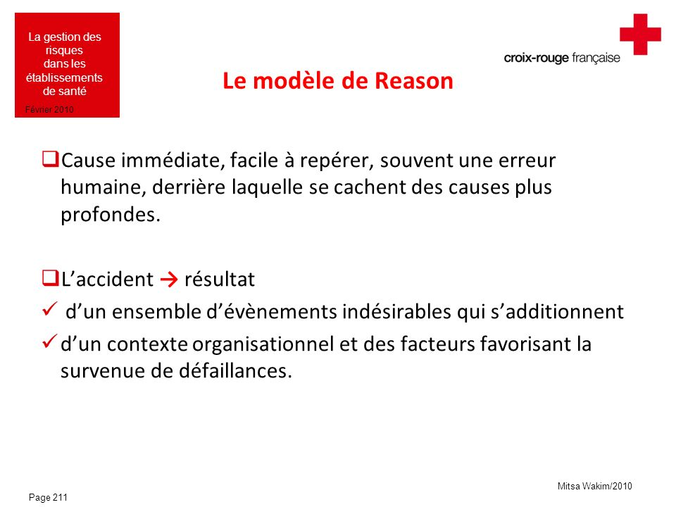 Mitsa Wakim/2010 La gestion des risques dans les établissements de santé Février 2010 Le modèle de Reason Cause immédiate, facile à repérer, souvent u