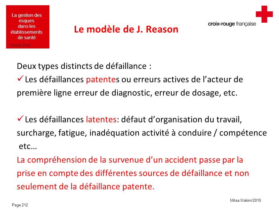 Mitsa Wakim/2010 La gestion des risques dans les établissements de santé Février 2010 Le modèle de J. Reason Deux types distincts de défaillance : Les