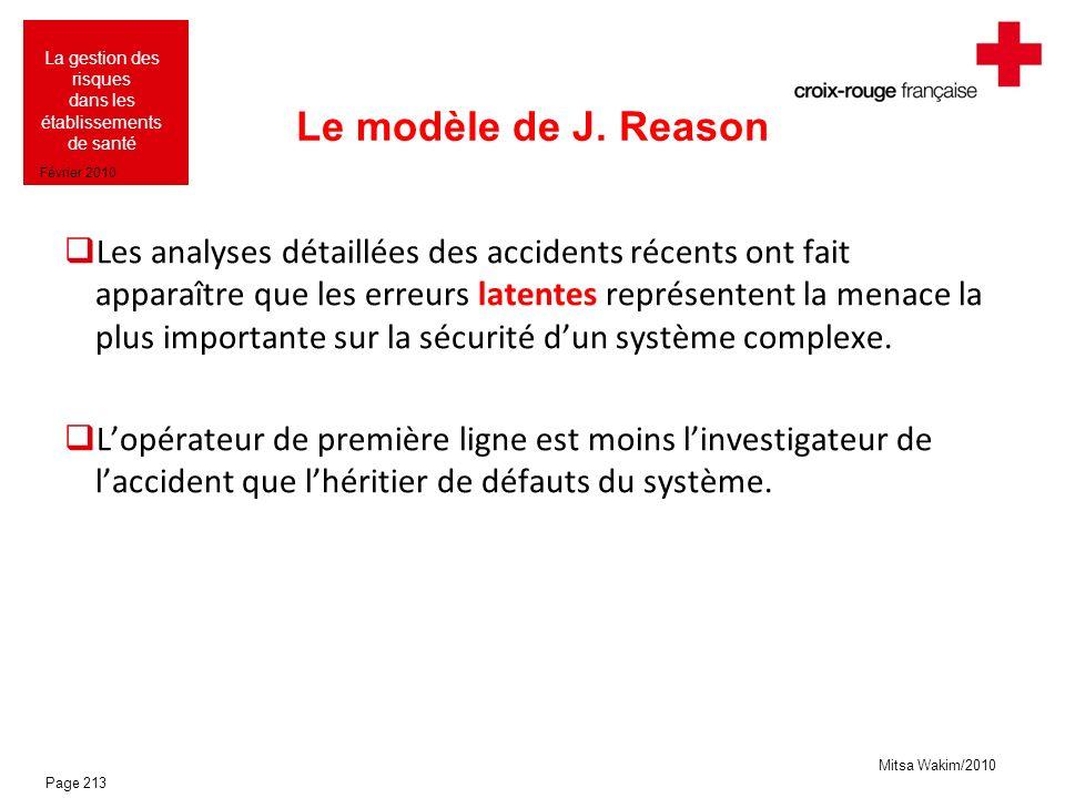 Mitsa Wakim/2010 La gestion des risques dans les établissements de santé Février 2010 Le modèle de J. Reason Les analyses détaillées des accidents réc
