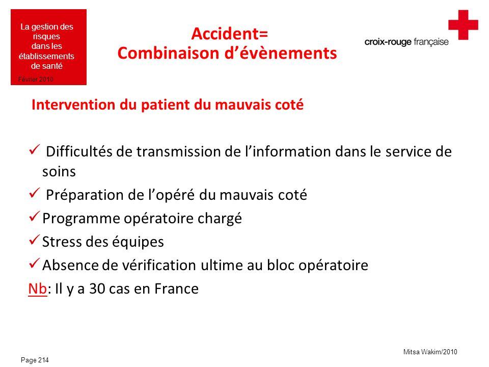 Mitsa Wakim/2010 La gestion des risques dans les établissements de santé Février 2010 Accident= Combinaison dévènements Intervention du patient du mau