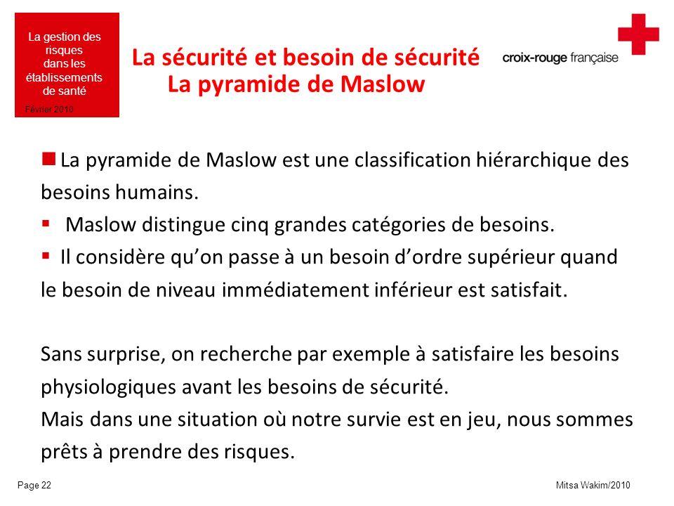 Mitsa Wakim/2010 La gestion des risques dans les établissements de santé Février 2010 La sécurité et besoin de sécurité La pyramide de Maslow La pyram