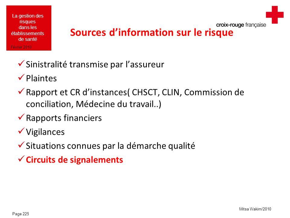 Mitsa Wakim/2010 La gestion des risques dans les établissements de santé Février 2010 Sources dinformation sur le risque Sinistralité transmise par la