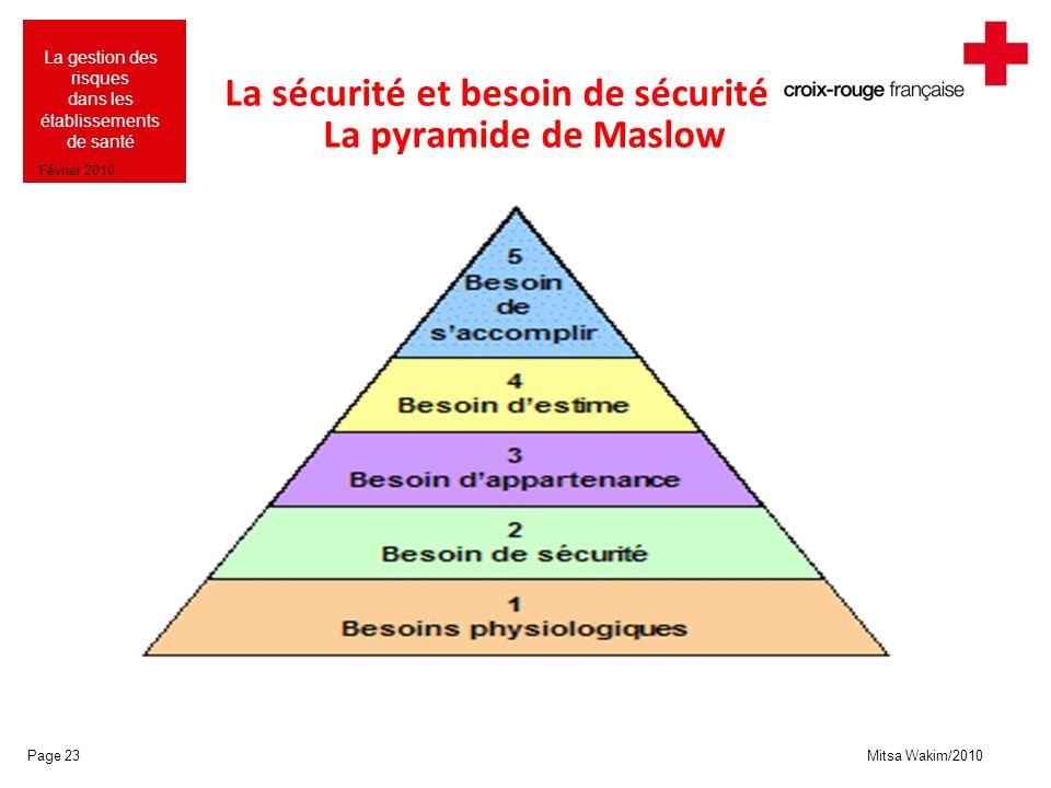 Mitsa Wakim/2010 La gestion des risques dans les établissements de santé Février 2010 La sécurité et besoin de sécurité La pyramide de Maslow Page 23