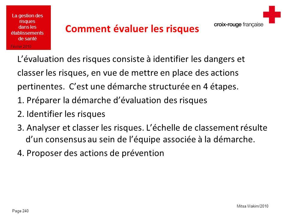 Mitsa Wakim/2010 La gestion des risques dans les établissements de santé Février 2010 Comment évaluer les risques Lévaluation des risques consiste à i