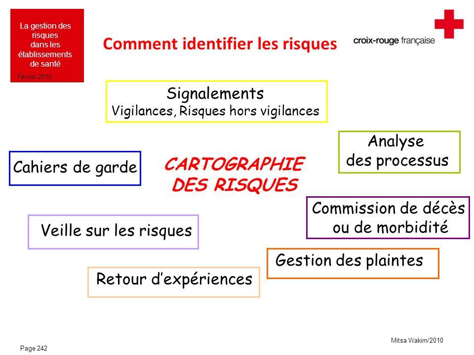 Mitsa Wakim/2010 La gestion des risques dans les établissements de santé Février 2010 Comment identifier les risques Signalements Vigilances, Risques