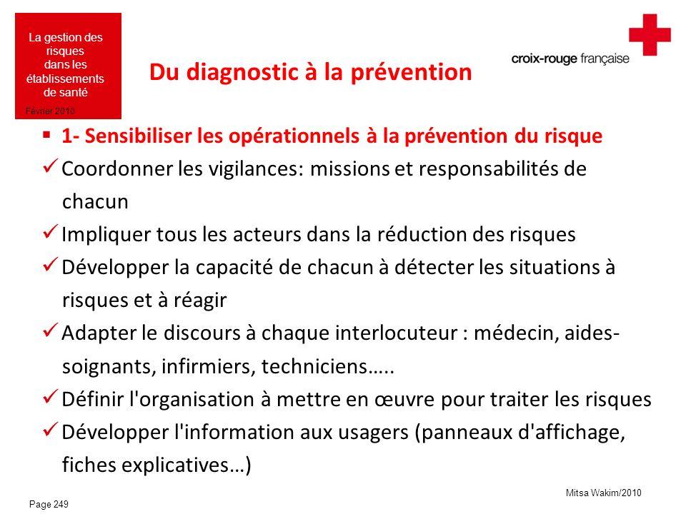 Mitsa Wakim/2010 La gestion des risques dans les établissements de santé Février 2010 Du diagnostic à la prévention 1- Sensibiliser les opérationnels