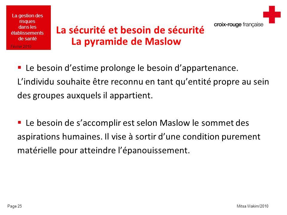 Mitsa Wakim/2010 La gestion des risques dans les établissements de santé Février 2010 La sécurité et besoin de sécurité La pyramide de Maslow Le besoi