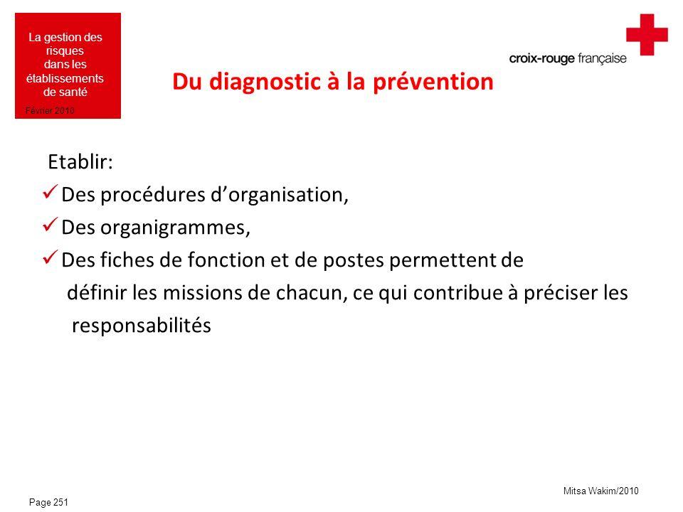 Mitsa Wakim/2010 La gestion des risques dans les établissements de santé Février 2010 Du diagnostic à la prévention Etablir: Des procédures dorganisat