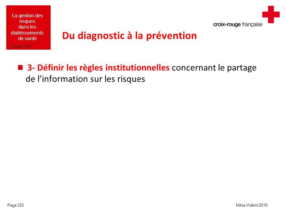 Mitsa Wakim/2010 La gestion des risques dans les établissements de santé Février 2010 Du diagnostic à la prévention 3- Définir les règles institutionn