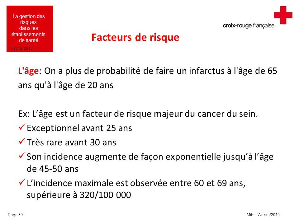 Mitsa Wakim/2010 La gestion des risques dans les établissements de santé Février 2010 Facteurs de risque L'âge: On a plus de probabilité de faire un i