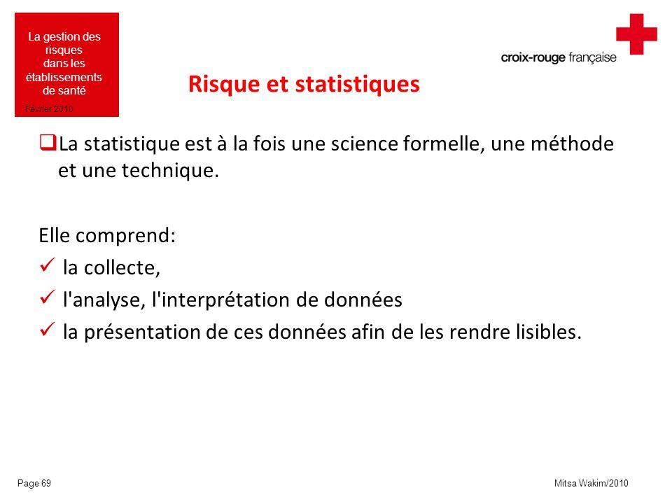 Mitsa Wakim/2010 La gestion des risques dans les établissements de santé Février 2010 Risque et statistiques La statistique est à la fois une science