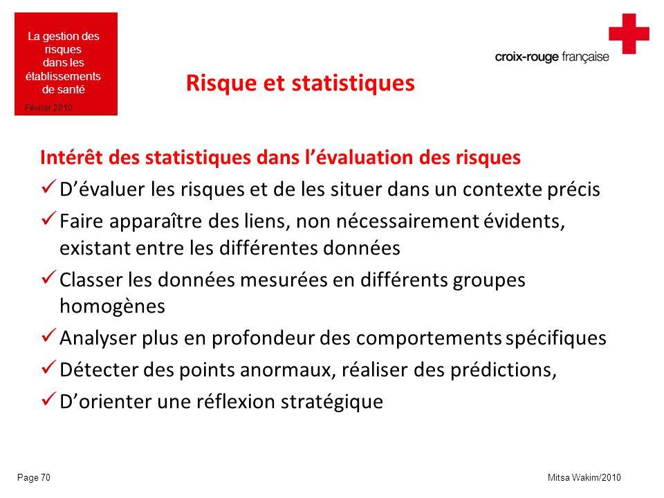 Mitsa Wakim/2010 La gestion des risques dans les établissements de santé Février 2010 Risque et statistiques Intérêt des statistiques dans lévaluation