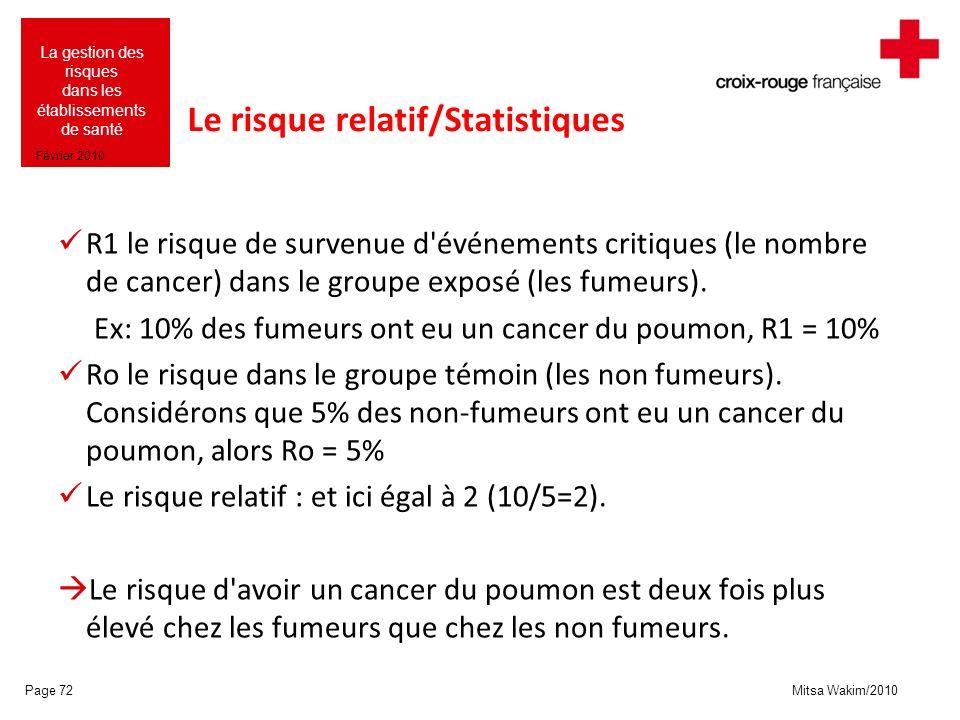 Mitsa Wakim/2010 La gestion des risques dans les établissements de santé Février 2010 Le risque relatif/Statistiques R1 le risque de survenue d'événem