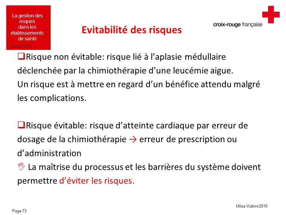 Mitsa Wakim/2010 La gestion des risques dans les établissements de santé Février 2010 Evitabilité des risques Risque non évitable: risque lié à laplas