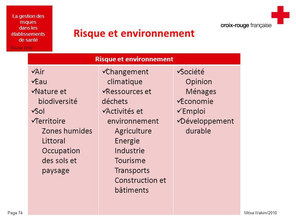 Mitsa Wakim/2010 La gestion des risques dans les établissements de santé Février 2010 Risque et environnement Page 74 Risque et environnement Air Eau