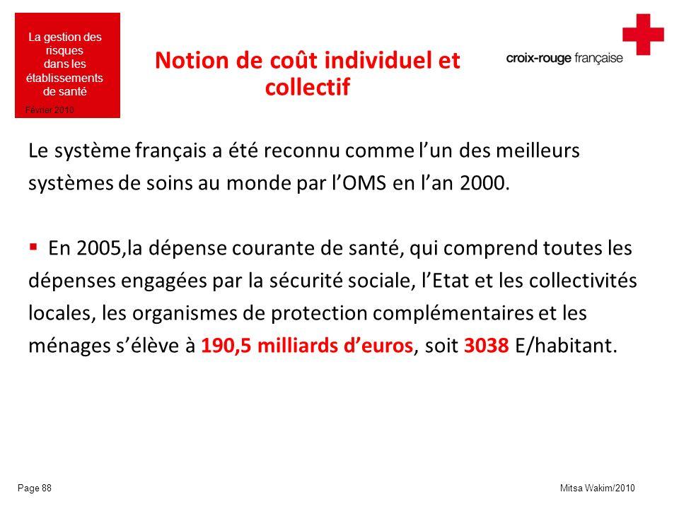 Mitsa Wakim/2010 La gestion des risques dans les établissements de santé Février 2010 Notion de coût individuel et collectif Le système français a été
