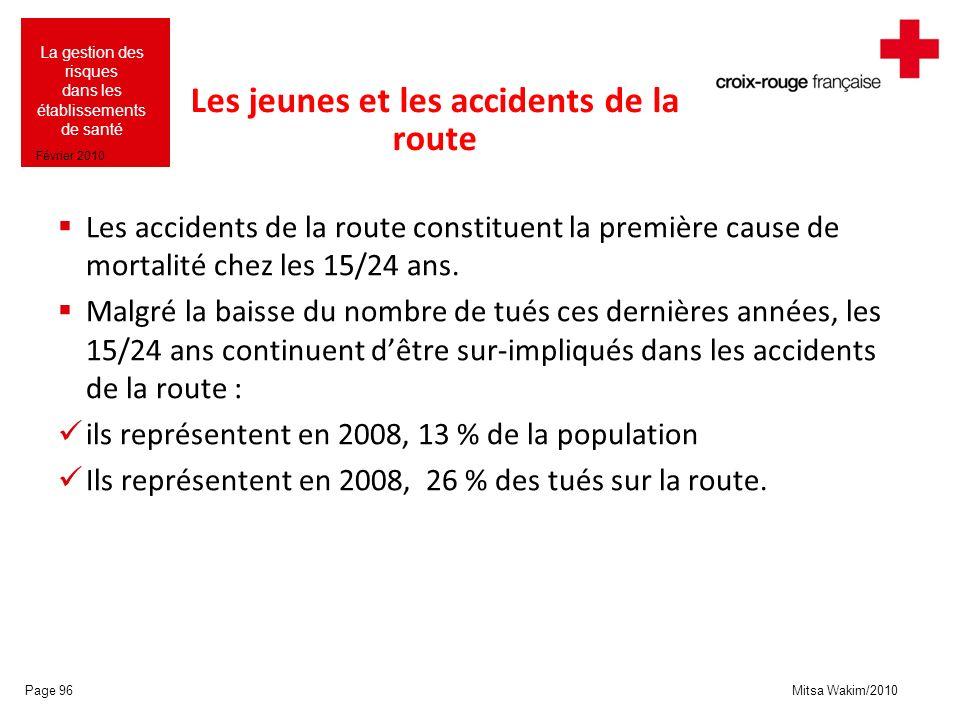 Mitsa Wakim/2010 La gestion des risques dans les établissements de santé Février 2010 Les jeunes et les accidents de la route Les accidents de la rout