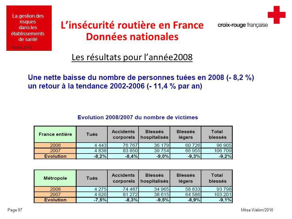 Mitsa Wakim/2010 La gestion des risques dans les établissements de santé Février 2010 Linsécurité routière en France Données nationales Les résultats