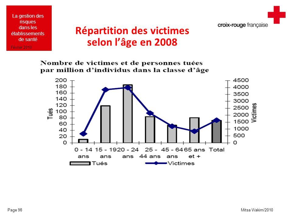 Mitsa Wakim/2010 La gestion des risques dans les établissements de santé Février 2010 Répartition des victimes selon lâge en 2008 Page 98
