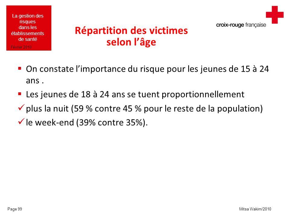 Mitsa Wakim/2010 La gestion des risques dans les établissements de santé Février 2010 Répartition des victimes selon lâge On constate limportance du r