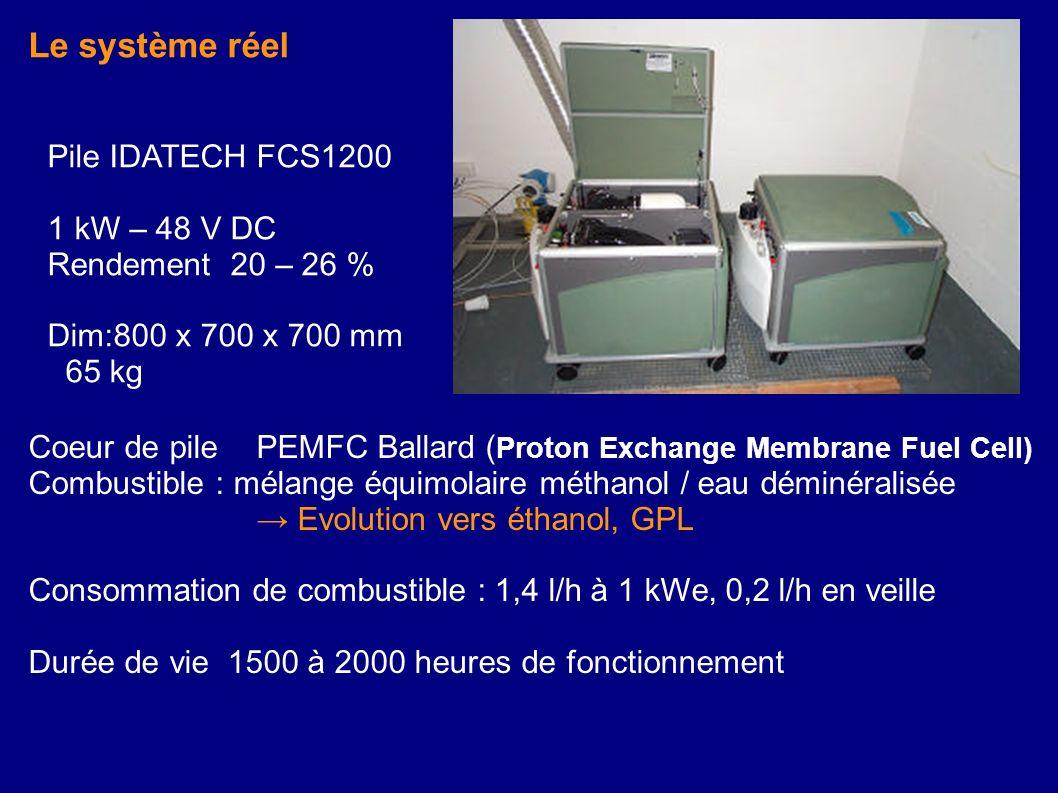 Le système réel Coeur de pilePEMFC Ballard ( Proton Exchange Membrane Fuel Cell) Combustible : mélange équimolaire méthanol / eau déminéralisée Evolut