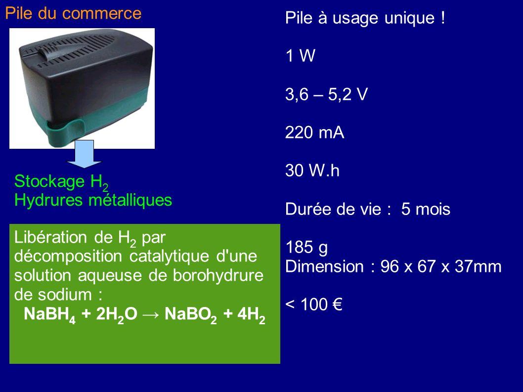 Pile à usage unique ! 1 W 3,6 – 5,2 V 220 mA 30 W.h Durée de vie : 5 mois 185 g Dimension : 96 x 67 x 37mm < 100 Pile du commerce Stockage H 2 Hydrure